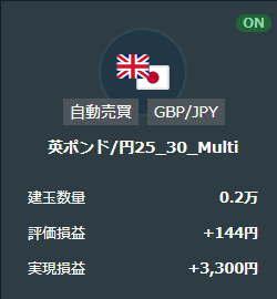 インヴァスト証券のFX自動売買システム取引結果(英ポンド円)