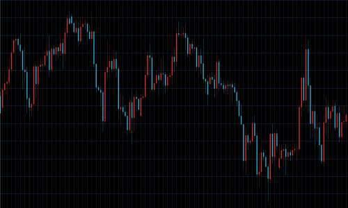 2020年10月から11月のポンド円チャート