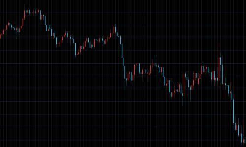 2020年10月から11月の米ドル円チャート