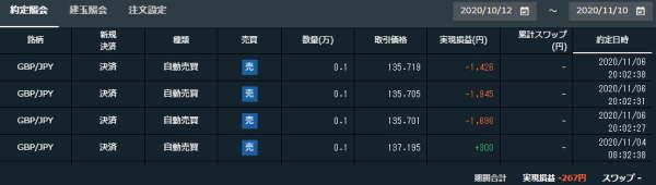 FXの自動売買取引結果GBPJPY-3