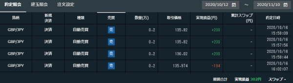 FXの自動売買取引結果GBPJPY2
