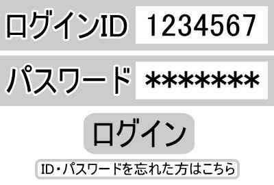 FX口座IDとパスワード入力画面