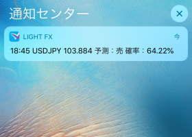 LIGHT FXのスマホアプリでテキストマイニングサインの通知画面