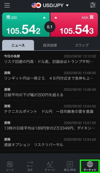 LINE FXのマーケット画面