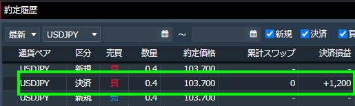 ドル円の両建で決済の確認