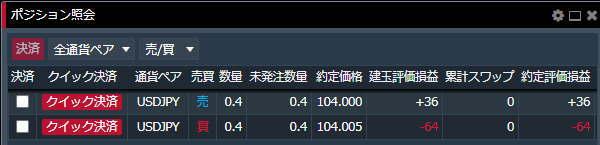 米ドル円両建のポジション紹介