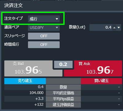 米ドル円両建の決済注文の選択