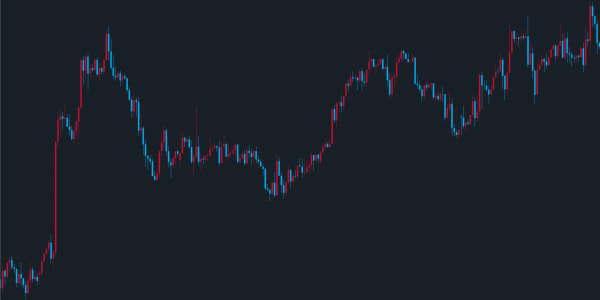 2020年11月から12月のポンド円チャート