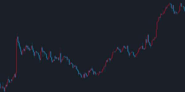 2020年11月から12月のユーロ円チャート