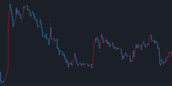 2020年11月から12月の米ドル円チャート