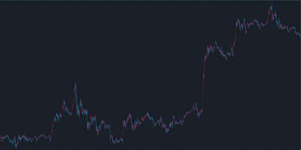 2020年11月ポンド円10分足チャート
