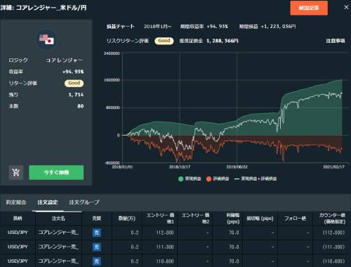 トライオートFXで米ドル円コアレンジャーの詳細