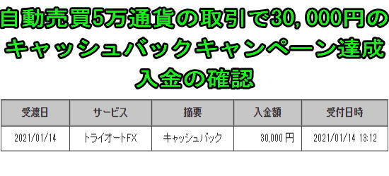トライオートFXの自動売買キャッシュバックキャンペーン達成