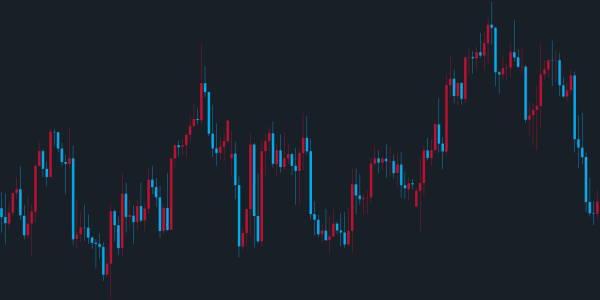 ユーロ円チャート20年12月14日から20年12月31日