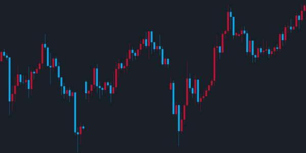2020年12月7日から12月31日のポンド円チャート