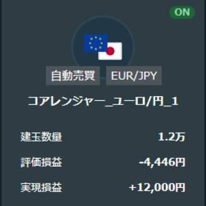 FXの自動売買取引結果EURJPYで売買取引