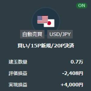 FXの自動売買年末取引結果USDJPYで買い取引