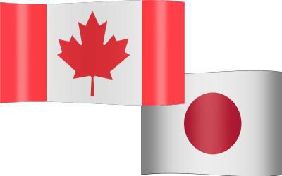 カナダドル円のループイフダン取引結果