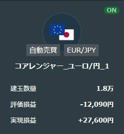 トライオートFXユーロ円売買ループイフダン取引結果