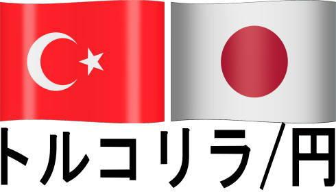 通貨ペア別スワップポイント比較トルコリラ円