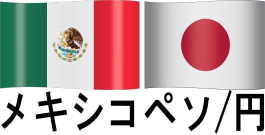 通貨ペア別スワップポイント比較メキシコペソ円