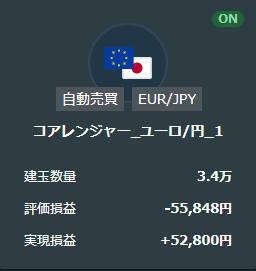 21年2月コアレンジャーユーロ円取引結果