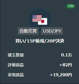 21年2月米ドル円の買いループイフダン取引結果