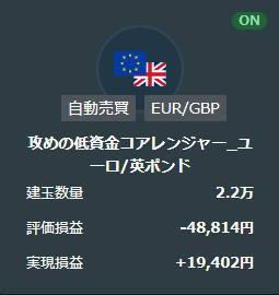 21年3月コアレンジャーユーロ円取引結果
