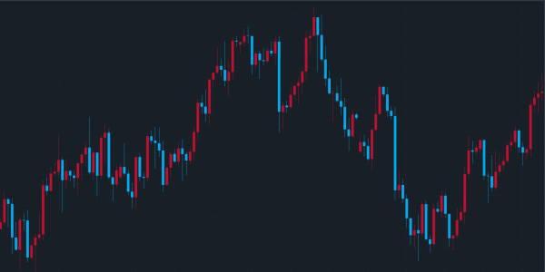 21年3月ユーロ円チャート
