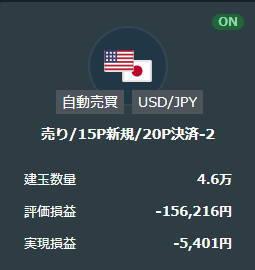 21年3月米ドル円の売りループイフダン取引結果