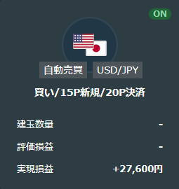 21年3月米ドル円の買いループイフダン取引結果