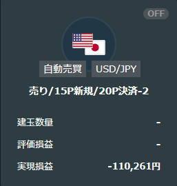 21年4月米ドル円の売りループイフダン取引結果