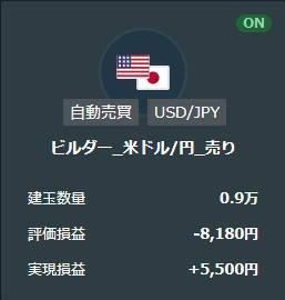 21年4月米ドル円の売りループイフダン取引結果2