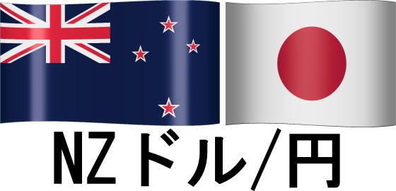 通貨ペア別スワップポイント比較NZドル円