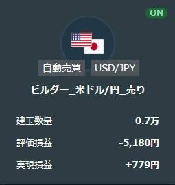 21年5月米ドル円の売りループイフダン取引結果