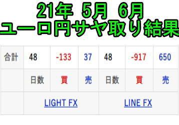 21年5月6月ユーロ円サヤ取り結果
