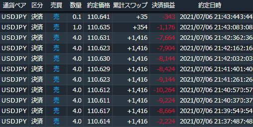 ドル円6月-7月のサヤ取り結果