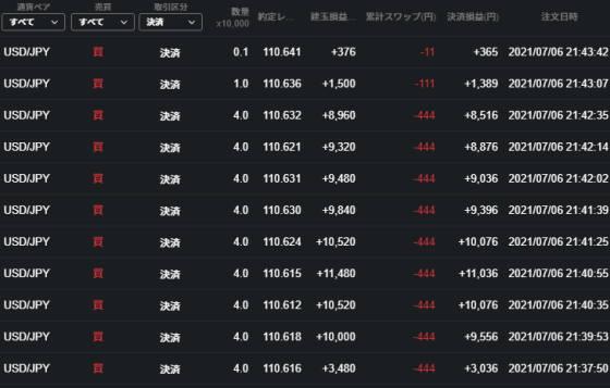 ドル円6月-7月のサヤ取り結果2