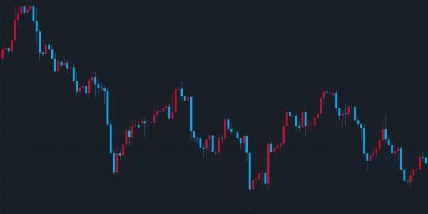 21年7月ドル円チャート