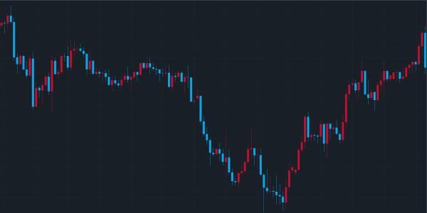 21年8月ユーロ円チャート