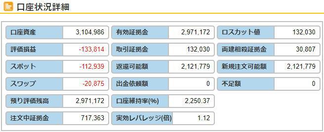 21年8月両建てループイフダンのドル円取引結果-2